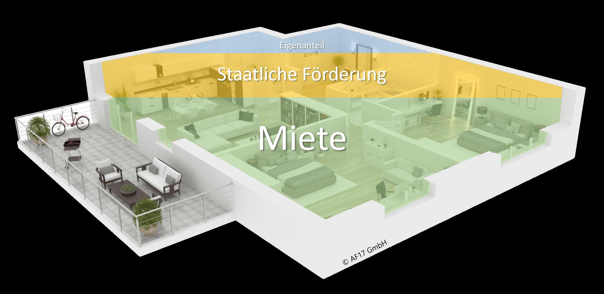 ImmoRente – Grafik 3D Wohnung